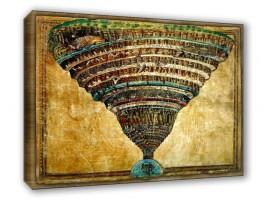 Gli Abissi dell'inferno| Botticelli